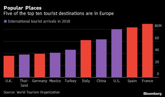 Spanish Hotels Become Medical Bunkhouses in Tourism Meltdown
