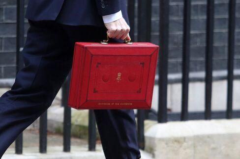 U.K. 2015 Budget