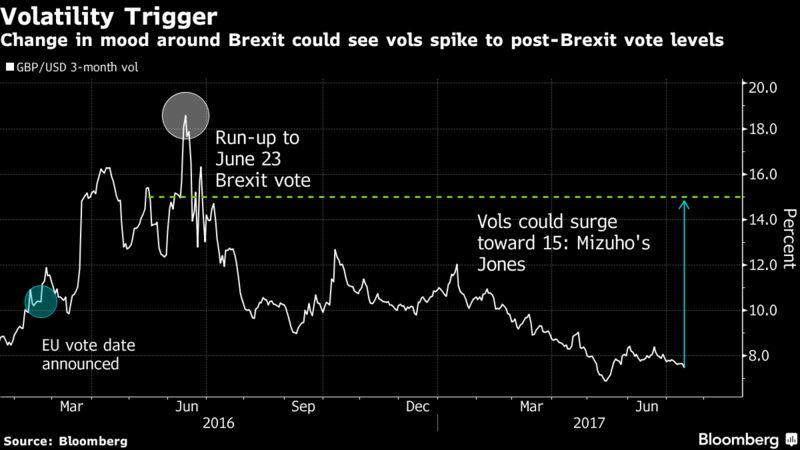 Английские политики призвали костановке «Брексита»