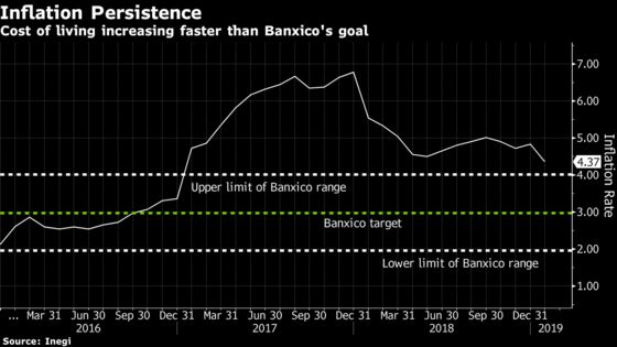 Mexico Central Bank Corrects Meeting Minutes That Got Lost in Translation