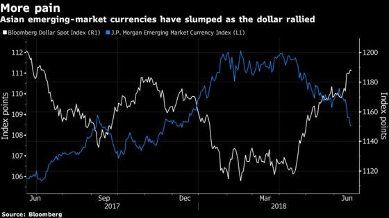 Emerging Asia to Suffer Most From Strong Dollar, Macquarie Says