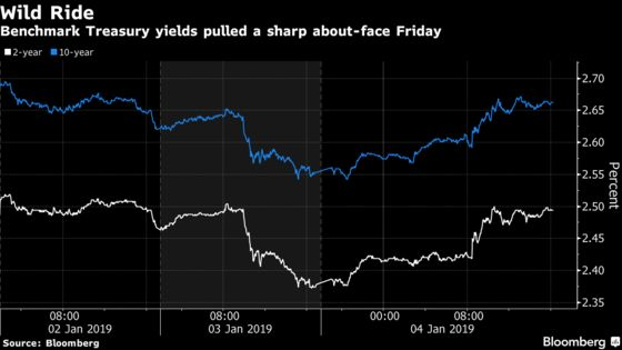 U.S. Bond Yields Pull Off Lows as Fed Embarks on Listening Tour