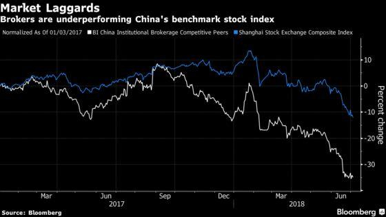 A $240 Billion Lending Binge Threatens to Burn China Brokers