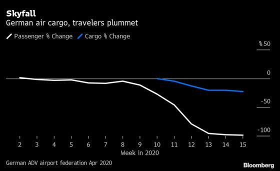 Trucks Are Filling a 6,000 Mile Beijing-to-Berlin Supply Gap