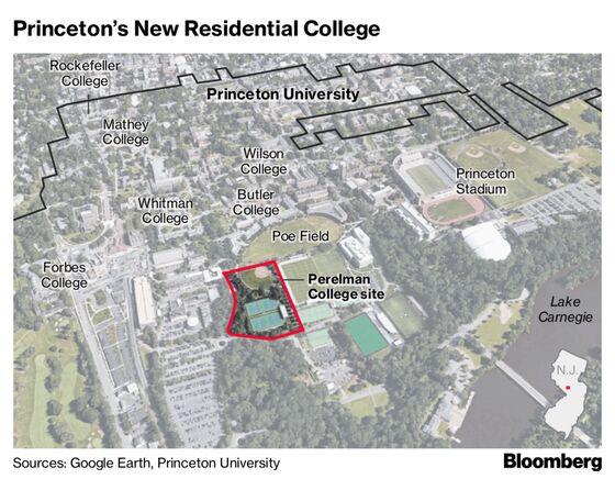 Princeton Gets $65 Million From the Perelmans to Add Undergrads