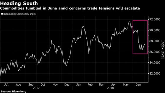 Commodity Powerhouse Warns of Risks to Growth From Trade War
