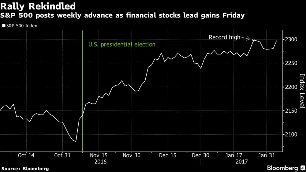 Friday Bank Rally Lifts S&P 500 to Weekly Gain Amid Trump Orders