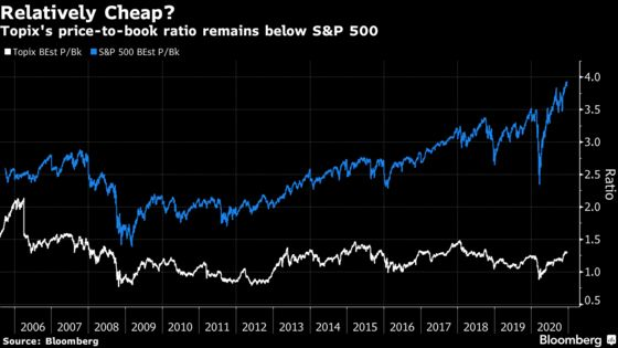 Foreigners Eye Return to Japan Stocks After Years of Selling