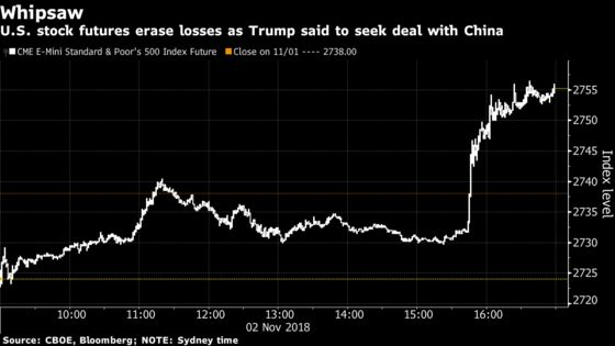 Traders Cheer on Trade Deal Optimism as U.S. Stock Futures Soar
