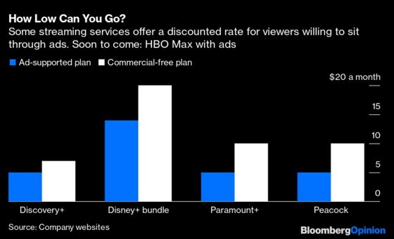 Can Paramount+ and Discovery+ Compete After Archegos?