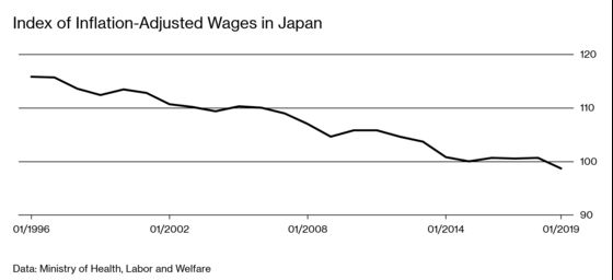 Japan's Deflation Mindset Could Be Contagious