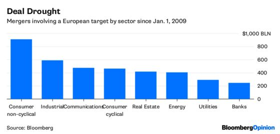 Flying the Kite for Big European Bank Mergers