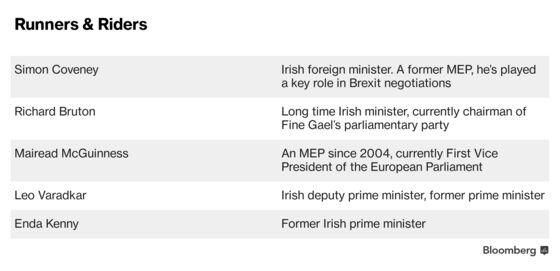 Dismissal of EU Trade Chief Sets Awkward Precedent for Bloc