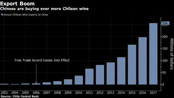 Wine Offers Chile a Silver Lining to Trump-Shaped Storm Cloud