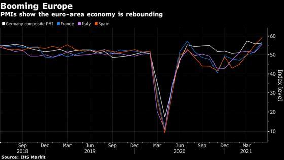 EU's Economic Guardians Are Split on Post-Pandemic Strategy