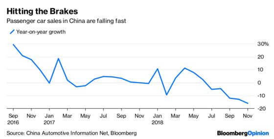 The Search for China's Sixth Consumer Wave
