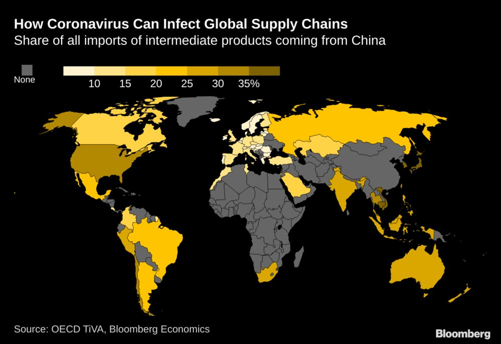 Image result for coronavirus and supply chain