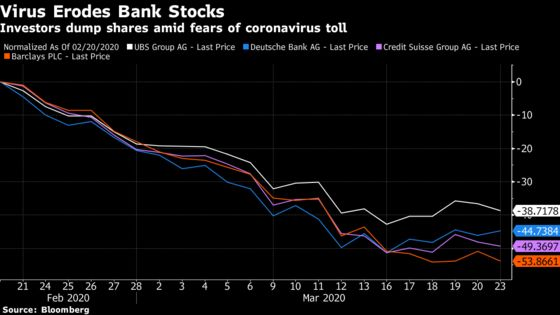 Europe Banks' Record Trading May Be Last Gasp Before Bleak Year