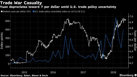 Yuan Faces a 10% Tumble With Trade War Set to Worsen, BNY Says