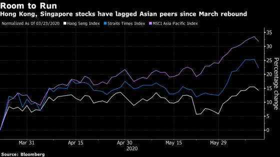 Citi Adds Hong Kong, Singapore Shares on 'New Business Cycle'
