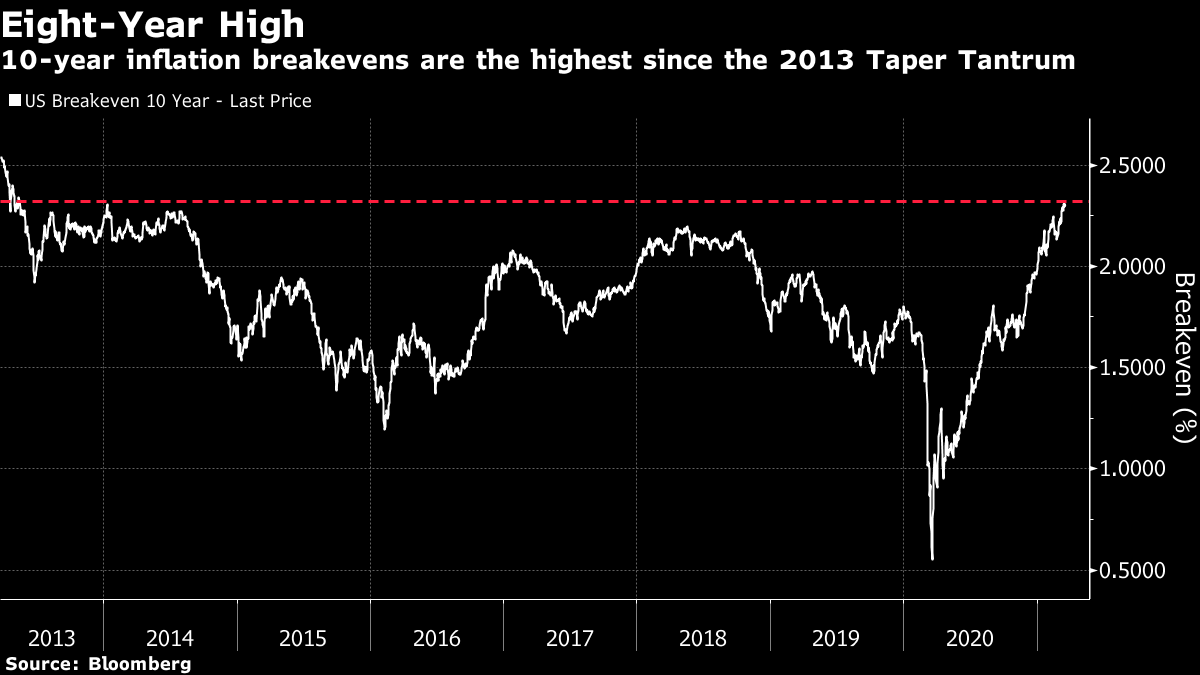 relates to The Bond Market's Weird and Scary Breakdown Is Still a Riddle