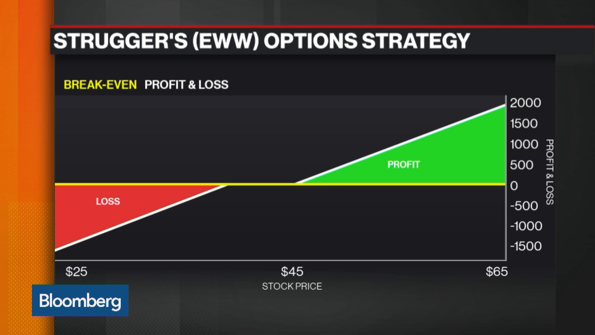 Option trading mx