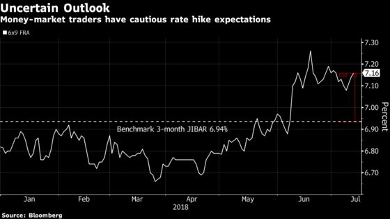 South African Central Bank on a Rand Tightrope, Commerzbank Says