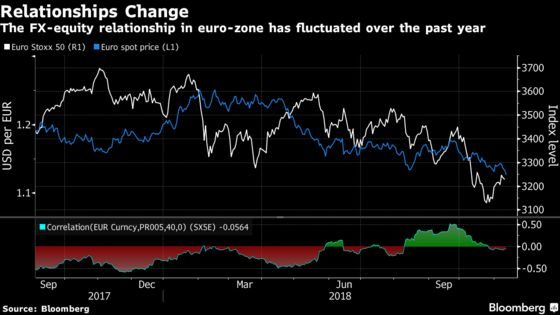 European Markets' Two Biggest Fears Return to Reverse Gains
