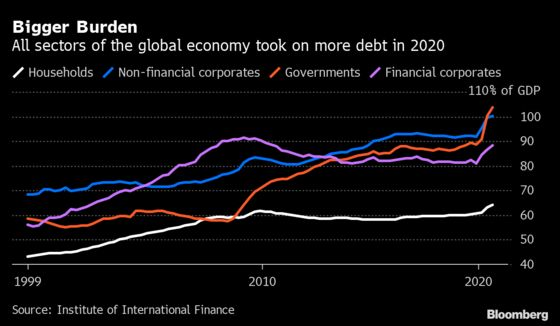 Take a Last Glimpse at a Nightmare Year for the World Economy