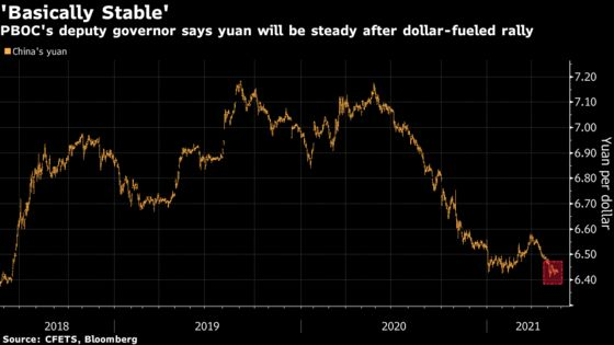 China Grapples With Yuan Messaging Amid Inflation Pressures