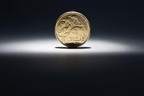 BlackRock Sees Aussie at 80 Cents After Short