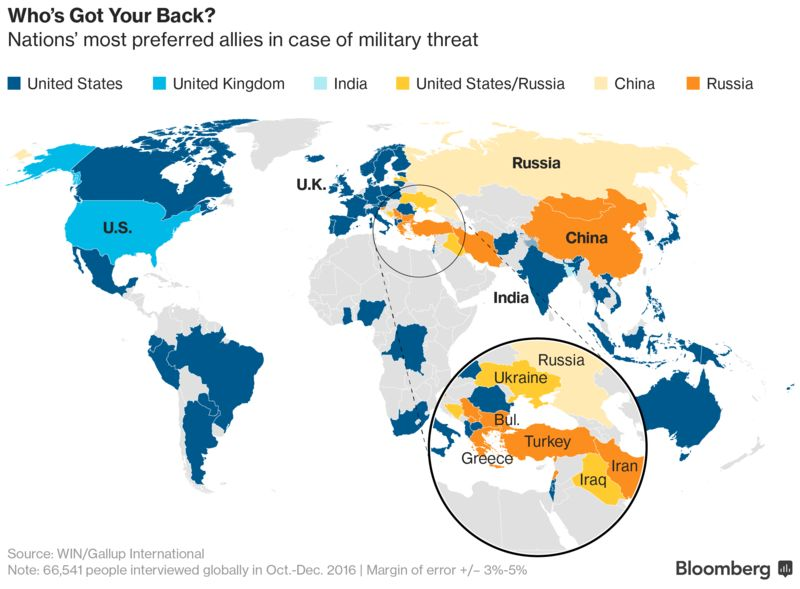Four NATO Nations Would Pick Russia To Defend Them If Threatened - Map of us after pole shift