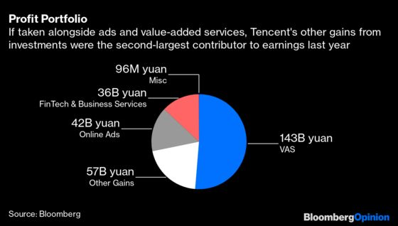 Tencent's Earnings Engine May Withstand Beijing Scrutiny