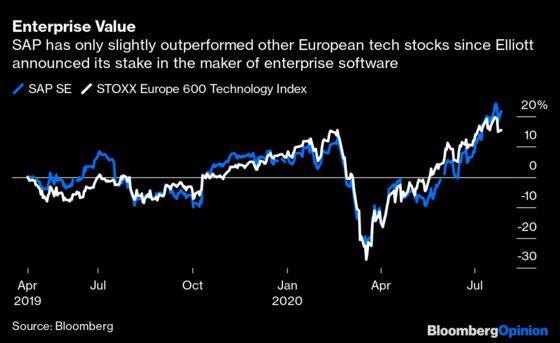 An $8 Billion U-Turn Works for Europe's Top Tech Firm