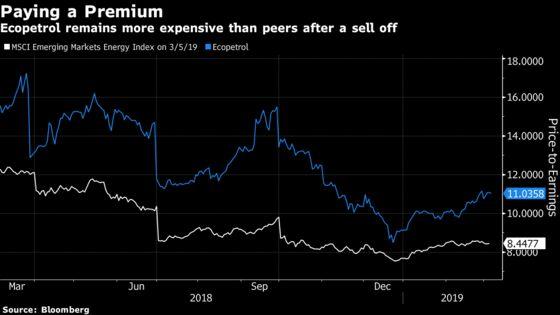 Ecopetrol Analysts Still Skeptical Despite Bold Investment Plan