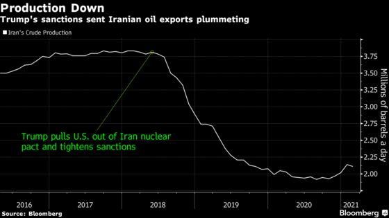 A Surge in Iranian Oil Exports Is Clogging Up Chinese Ports