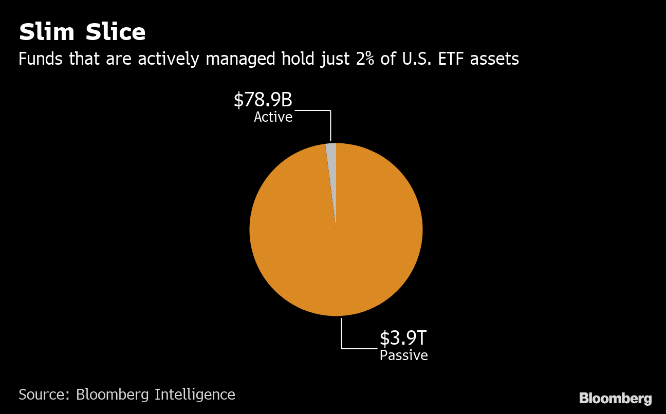 hedge fund led by ex