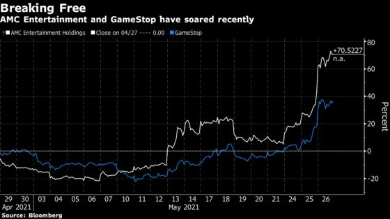 GameStop, AMC Shorts Get Hit With $673 Million Loss in Big Rally