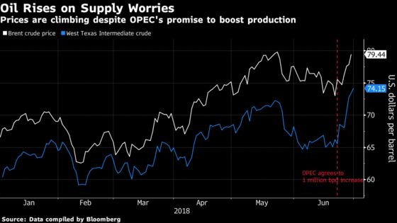 Trump's Mixed Oil Message Won't Fix Supply Fears, Traders Say