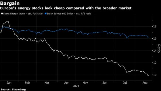 Cheap Oil Stocks Lure Investors Even in an ESG-Conscious World