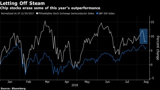 Smartphone Suppliers Slide After Asia Peers' Earnings Disappoint