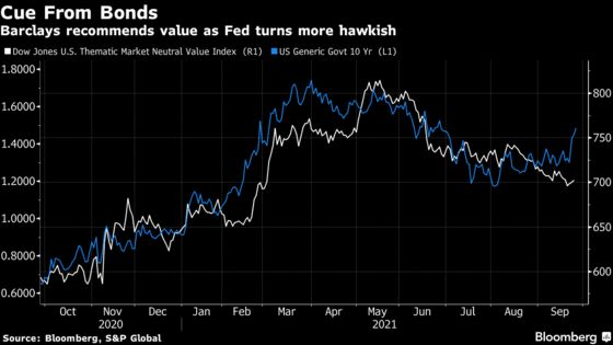 Great Reopening Trade Is Back as Hedge Funds Add Stock Longs