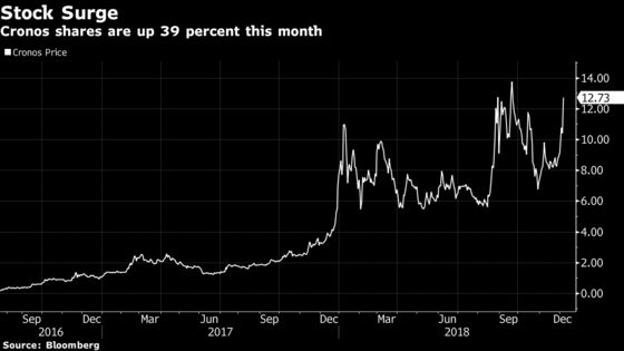 Former Hedge Fund Manager TraciLerner Strikes Gold in Altria Pot Deal
