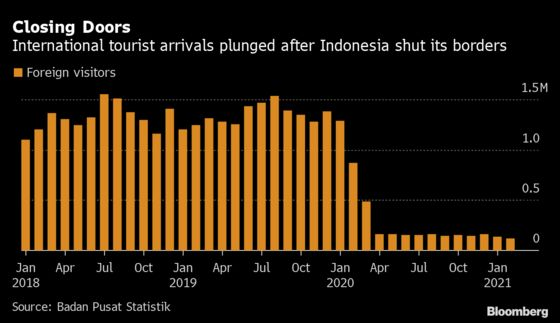 Indonesia Could Reopen Bali Beaches to Foreigners by End of July