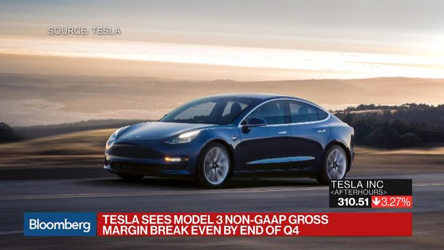 Tesla Stock Punished by High Costs and Delayed Production