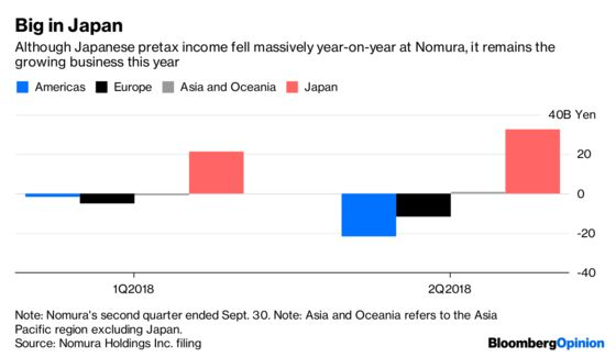 Nomura Should Try to Be More Japanese