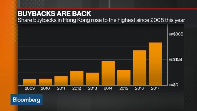China Unicom (Hong Kong) Ltd (NYSE:CHU) Shares Bought by Morgan Stanley