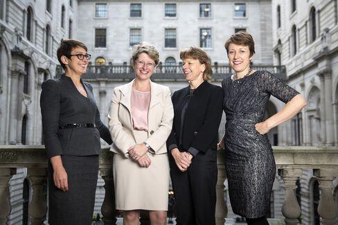 Bank of England Directors