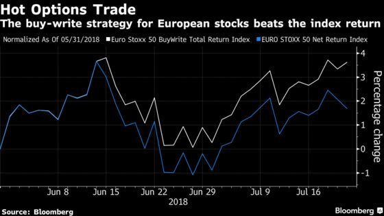Betting on Serenity Is Winner for Europe Stocks in Dog Days