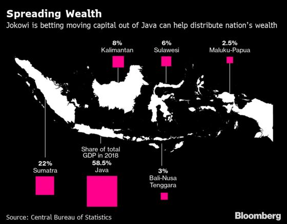 Jokowi Wants Indonesia's New Capital Modeled on Silicon Valley